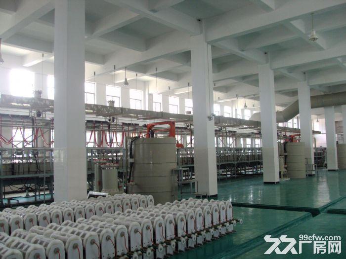 连城齐河·众创产业园,标准厂房6000㎡,可做环评,能贷款-图(5)