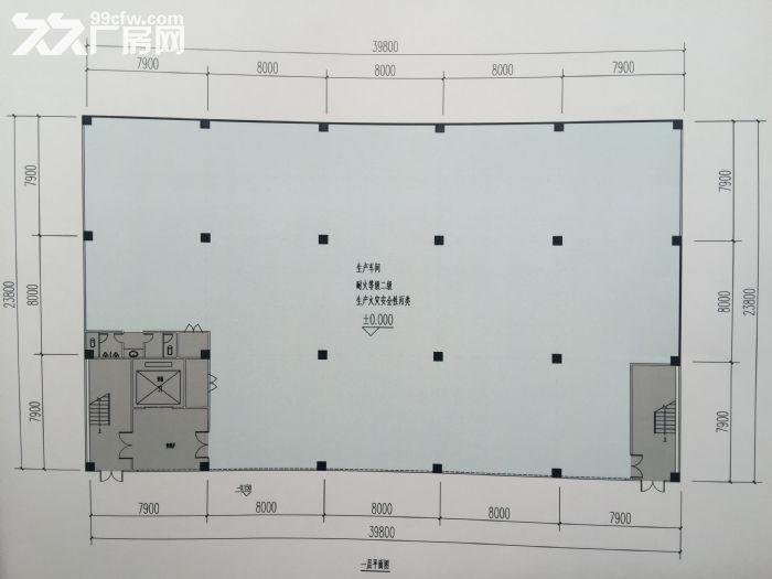 朗霞街道置信智造谷工业地产-图(4)