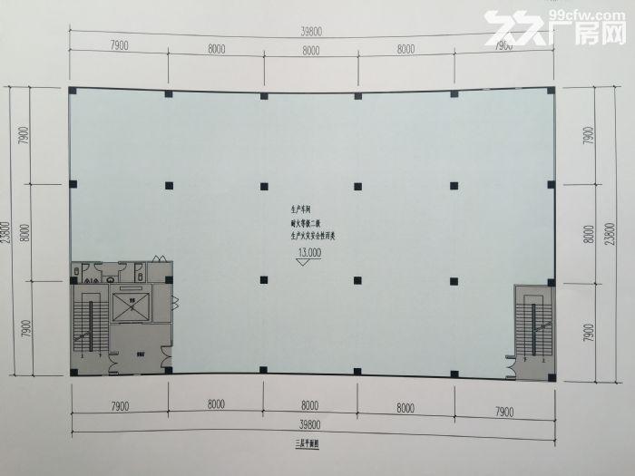 朗霞街道置信智造谷工业地产-图(6)