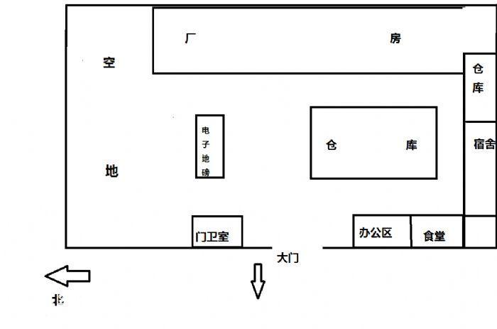 河南固始县城北原精品麻制品厂厂房出租出售-图(1)