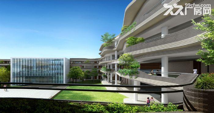 聚焦滇中新区,崛起空港经济-图(4)