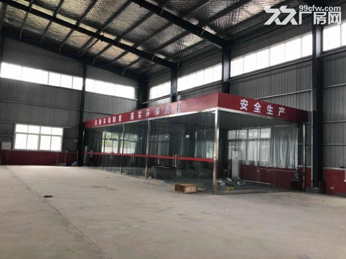工业城标准化厂房、仓库出租-图(4)