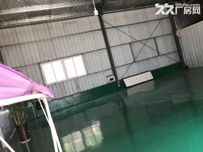 工业城标准化厂房、仓库出租-图(6)