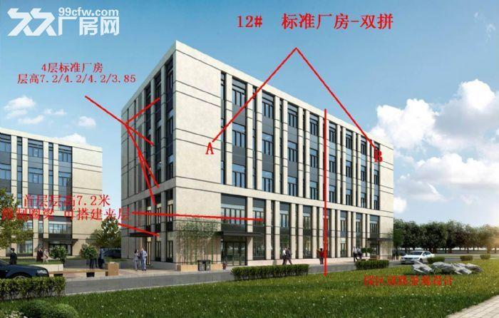 北京周边租售园区厂房能办环评适合研发生产办公临高速交通便利能进大车-图(2)