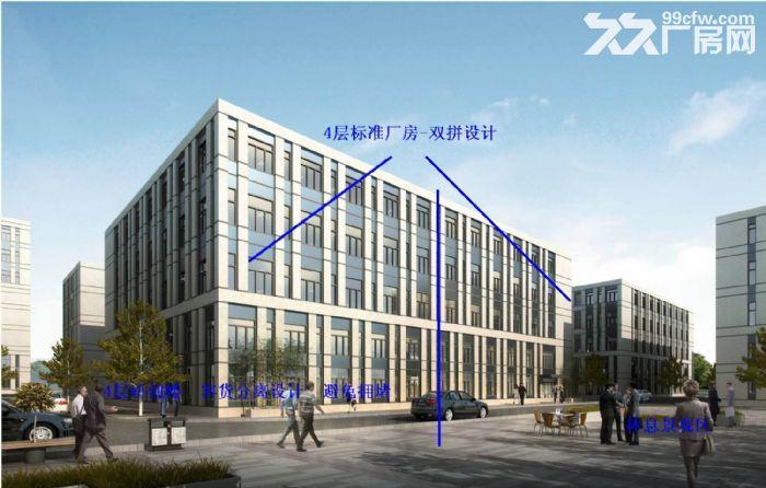 北京周边租售园区厂房能办环评适合研发生产办公临高速交通便利能进大车-图(3)