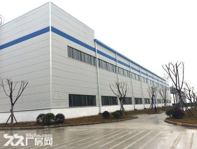 九龙坡1000~4000平米,标准厂房出售出租-图(1)