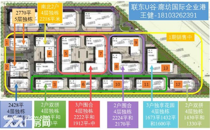 国家级开发区园中园项目,联东U谷项目,销售项目有独立产权-图(2)