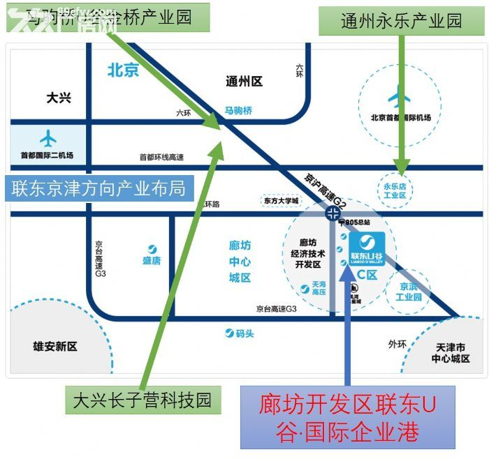国家级开发区园中园项目,联东U谷项目,销售项目有独立产权-图(1)