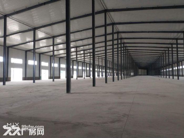 亦庄南侧仓储物流农业副产品有独立冷库-图(3)
