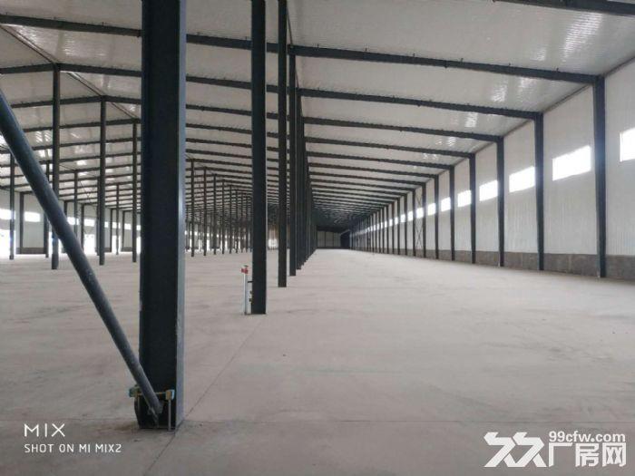 亦庄南侧仓储物流农业副产品有独立冷库-图(5)