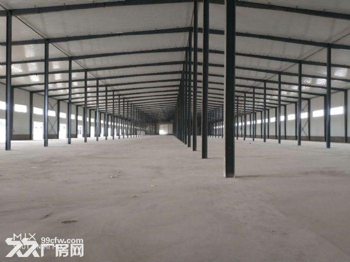 亦庄南侧仓储物流农业副产品有独立冷库-图(6)