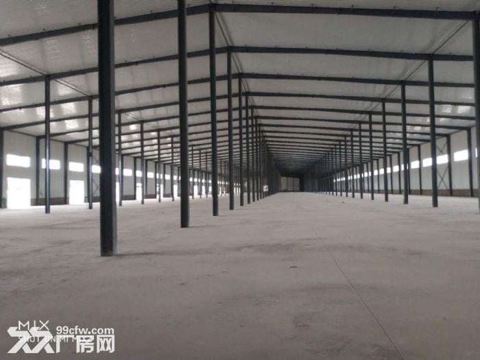 亦庄南侧仓储物流农业副产品有独立冷库-图(8)