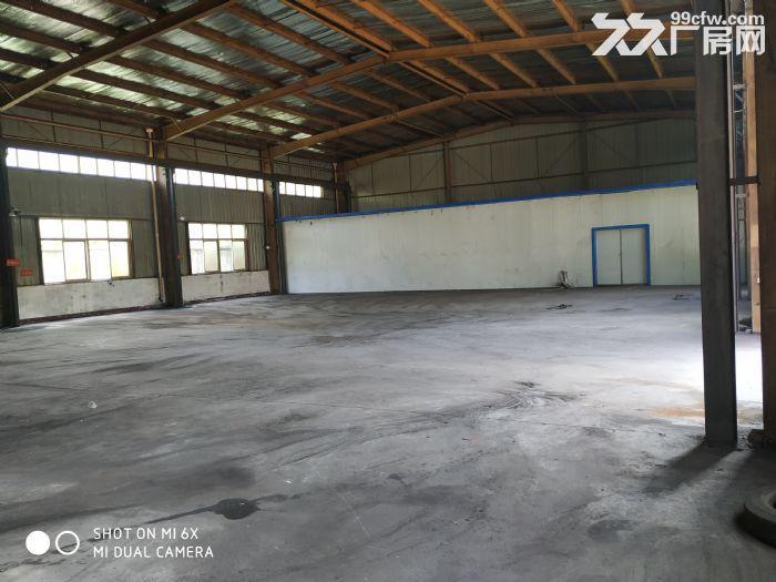万达附近马家沟社区标准厂房-图(1)