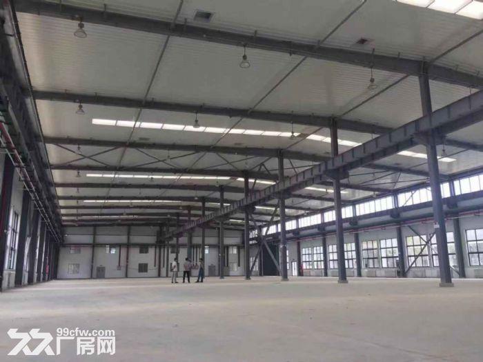 出售百万平米标准化厂房-图(2)