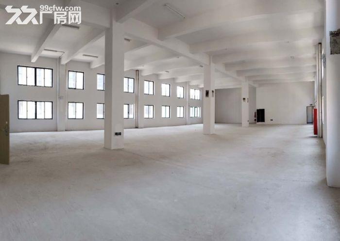 椒江二桥附近慧谷创业园厂房出租-图(1)
