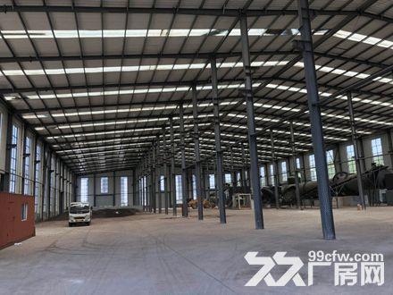 潍坊工业区厂房出售、哪里有厂房出售、产业园优惠政-图(2)