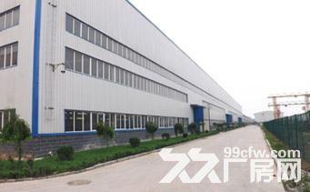 200平方澄江工业区一楼标准厂房-图(1)