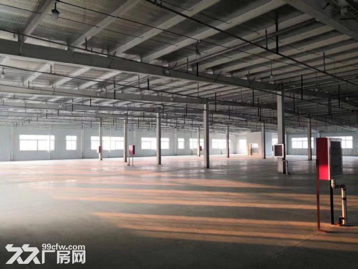 固安北开发区工业园招商-图(4)