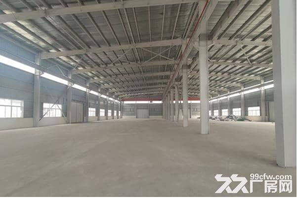 固安大型工业园区租赁-图(2)