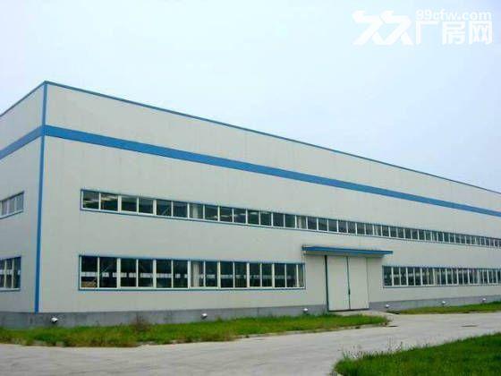 漳州区域各大工业园区的土地厂房资源-图(1)