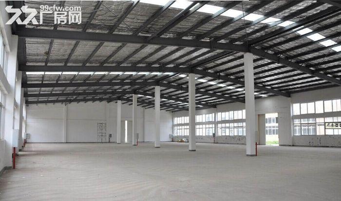 漳州区域各大工业园区的土地厂房资源-图(3)