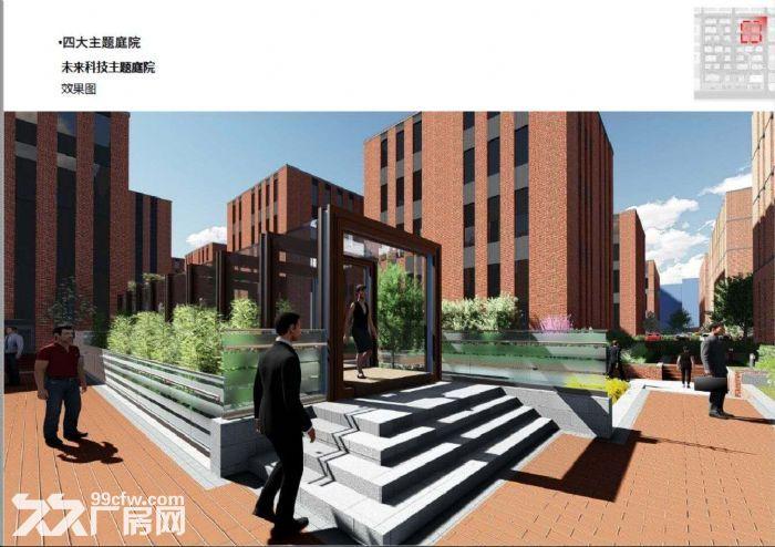 北京周边高碑店和谷智能科技小镇厂房出租出售可环评大产权-图(2)