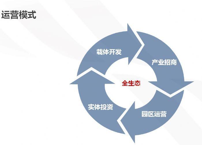 仪征两证齐全厂房出售可按揭分期交通方便价格从优-图(7)