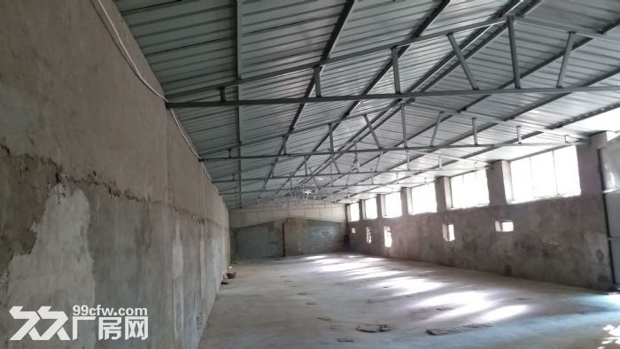 厂房仓库出租,独门独院,水电齐全。-图(1)