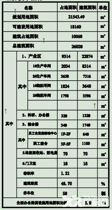 广西−东盟经开区(里建)土地出售、出租、合作-图(2)