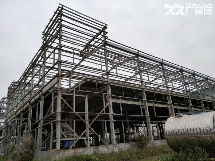 广西−东盟经开区(里建)土地出售、出租、合作-图(3)