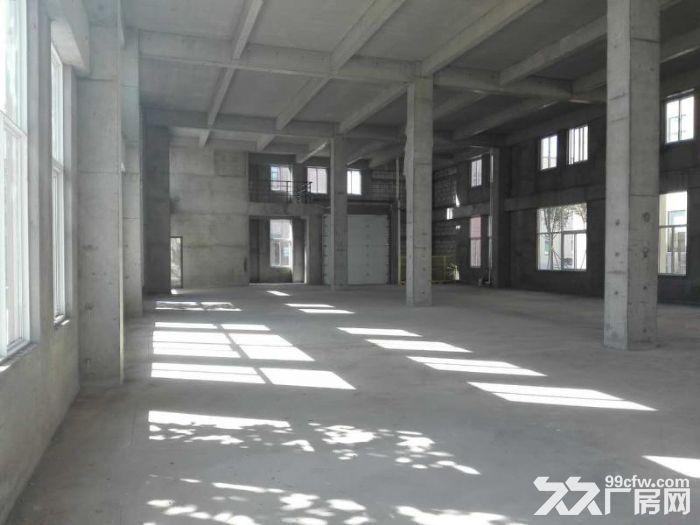 标准厂房,正规工业园区,首付5成,可贷款,可环评-图(1)