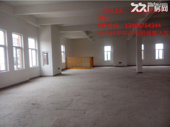 [顺义马坡]800−6000平米多层框架厂房出租-图(1)