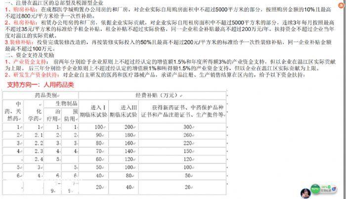 成都温江三医产业园厂房出租出售,政策好!-图(4)