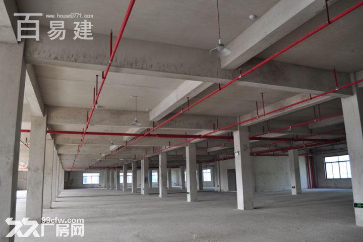 有预售证,卖仓库,找仓房,就来现代联华文化产业园-图(1)