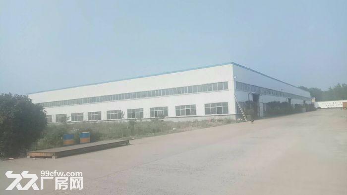 江苏泗阳标准化厂房低价出租-图(1)