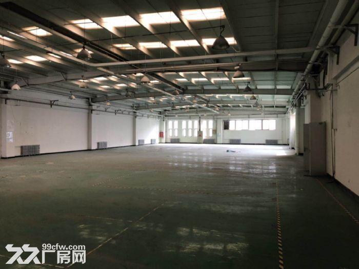 马驹桥(出租161㎡起)联东U谷开发商直售(出售883㎡起)厂房仓库-图(3)