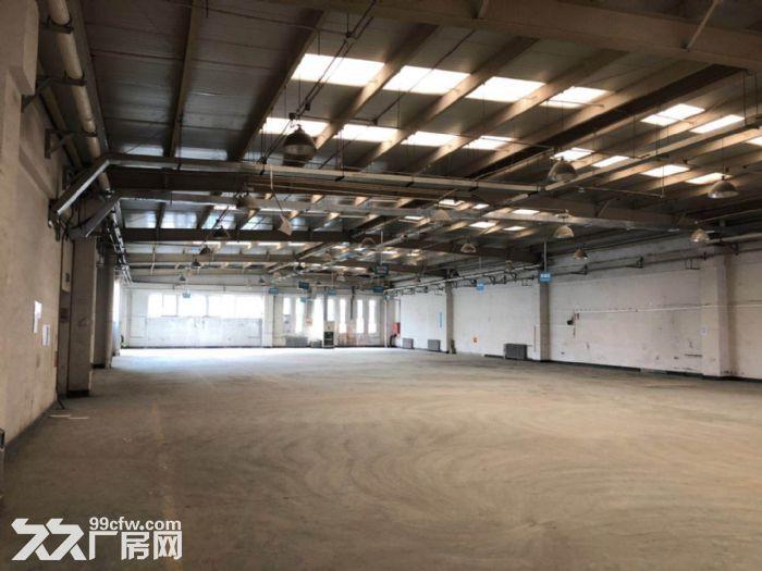 马驹桥(出租161㎡起)联东U谷开发商直售(出售883㎡起)厂房仓库-图(2)