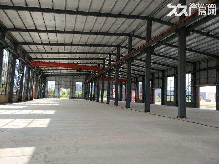 全新标准化厂房对外招租-图(2)