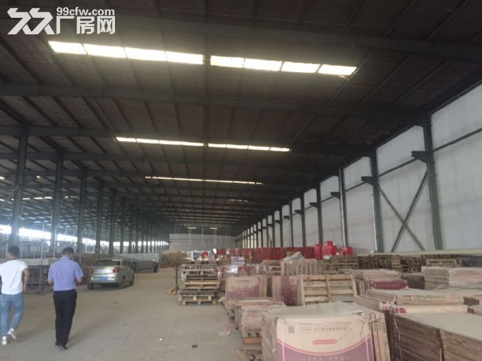 出租标准工业园区厂房1000−10000(非中介)-图(3)