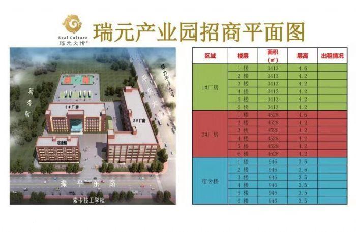 珠海业主全新标准厂房出租-图(1)