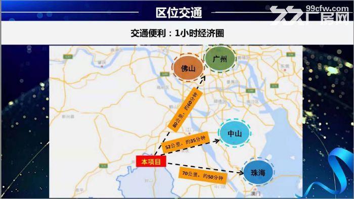 台山智能装备产业园一手全新国有双证厂房出售,50年产权,按揭首付-图(2)