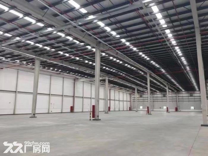 南京江宁高标仓库火热出租-图(1)