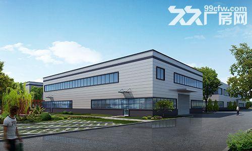 绿天使产业园各种优惠政策帮企业入驻-图(1)