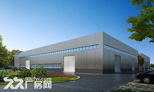 绿天使产业园各种优惠政策帮企业入驻-图(3)