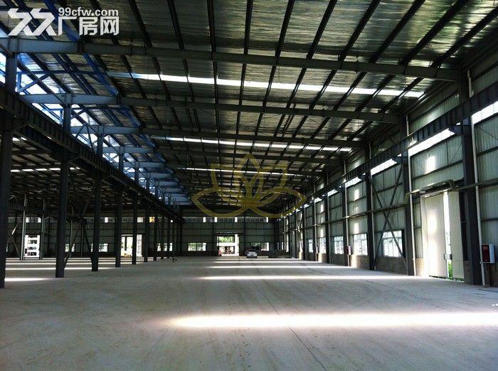 新都区工业园738平方米标准厂房出租-图(5)