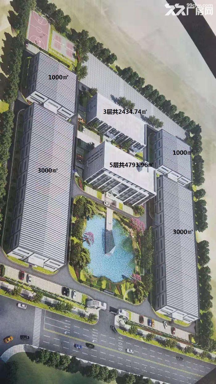 武汉东西湖,江夏,蔡甸面积不等,工业用地和物流用地出售-图(1)