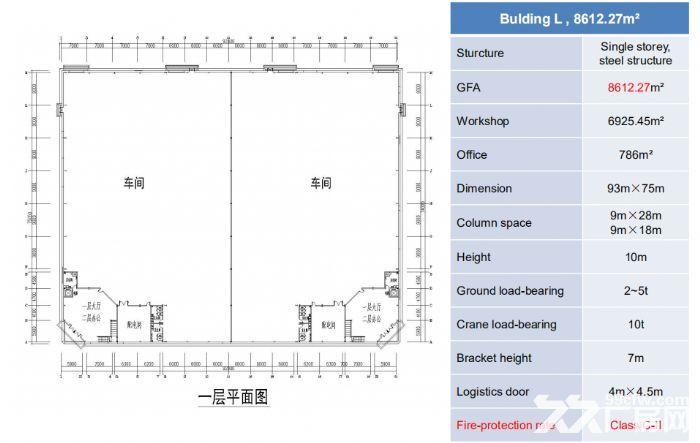 优质单层厂房及多层厂房出租-图(2)