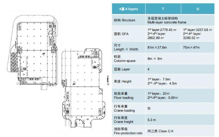 优质单层厂房及多层厂房出租-图(3)