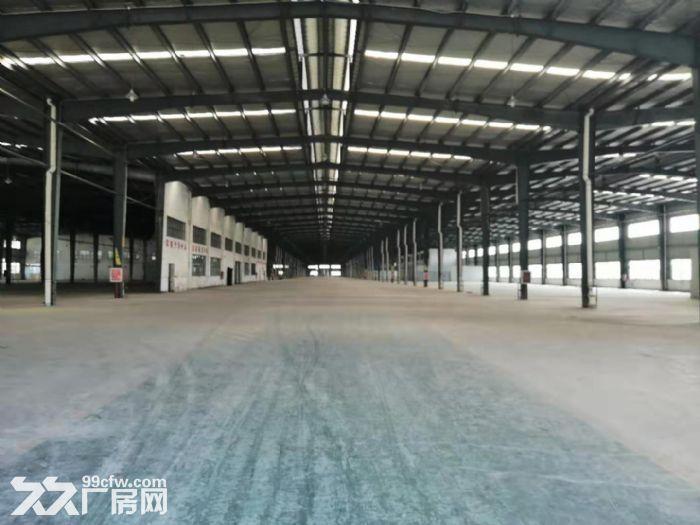 贵阳白云区标准厂房出租-图(3)