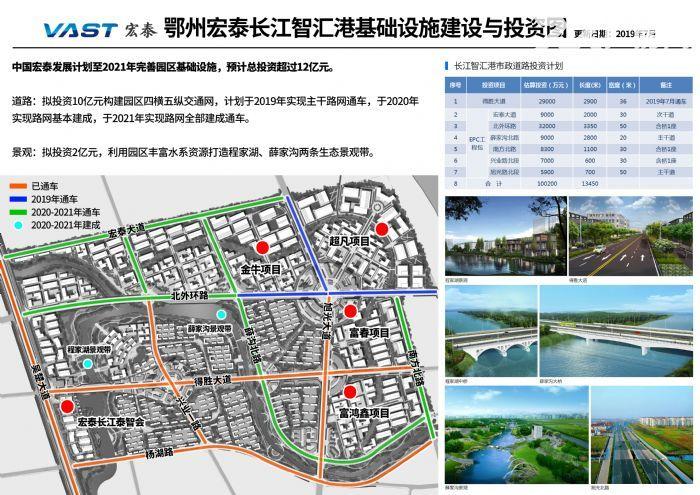 光谷高新大道延长线特大型园区共计6468亩-图(1)